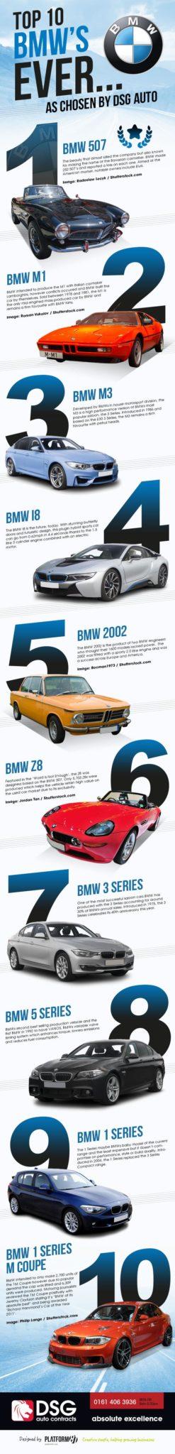 BMW-top-10-cars