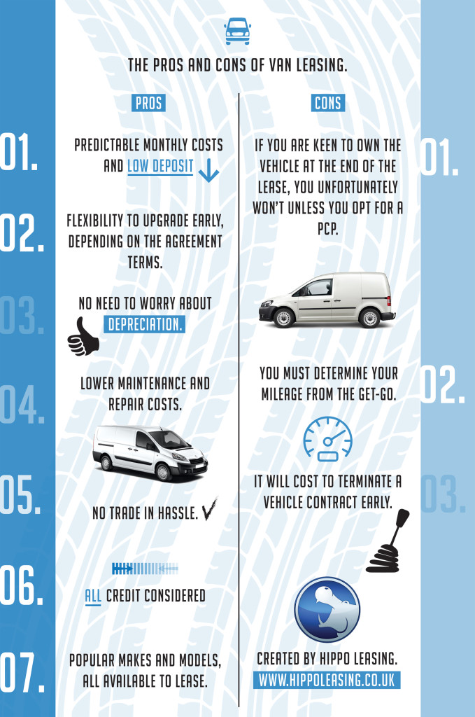 Van Leasing Pros and Cons