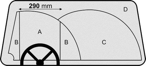Windscreen Chip Zones